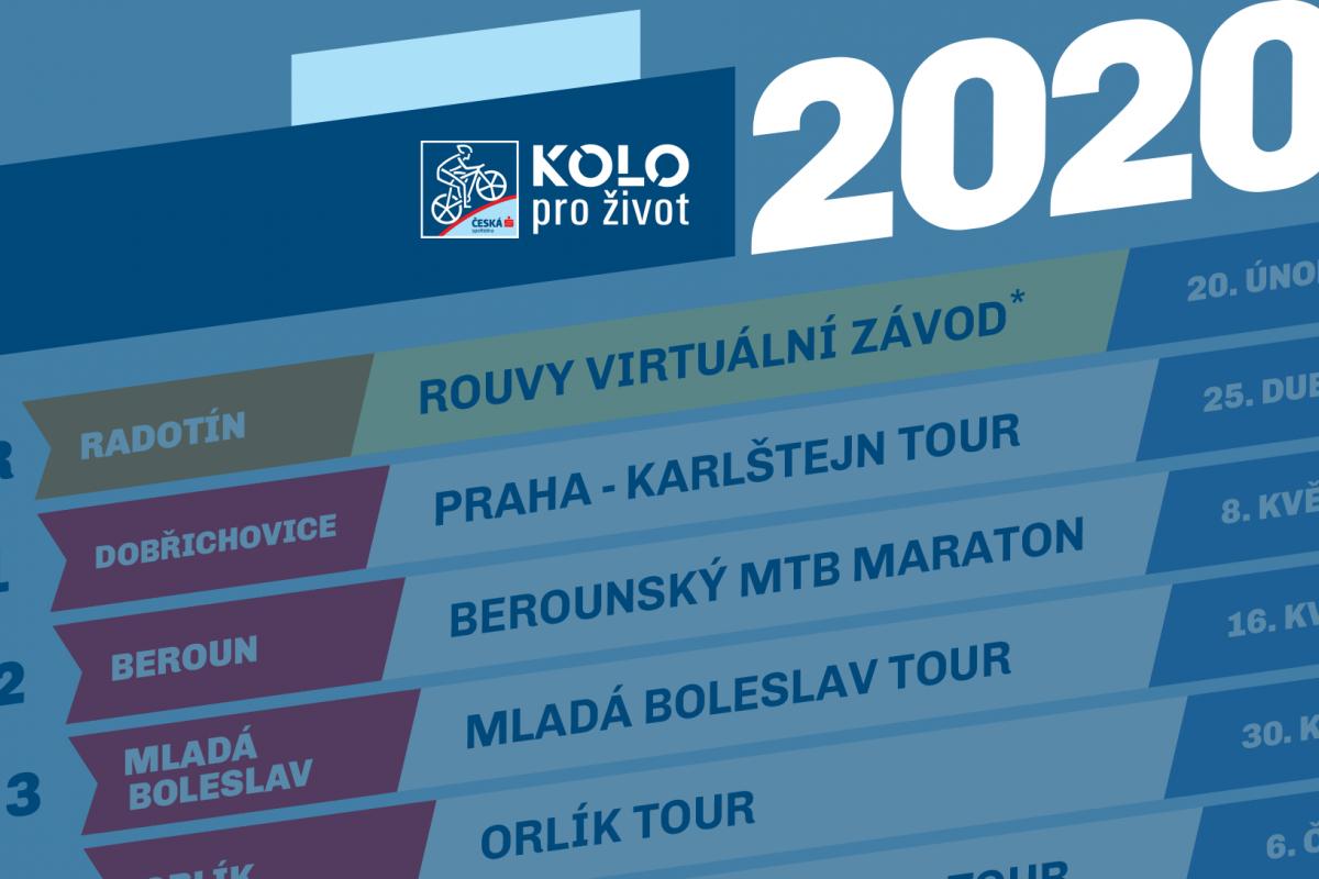 Termíny a lokality seriálu Kolo pro život 2020